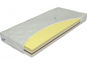 Matrac LATEX termopur (rozmer 160x200, tvrdos_ T3)
