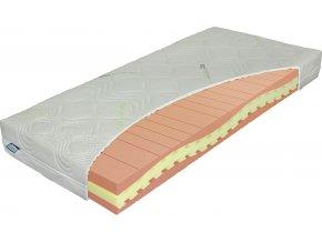 Matrac SPINAL Wave (rozmer 160x200, tvrdos_ T3)